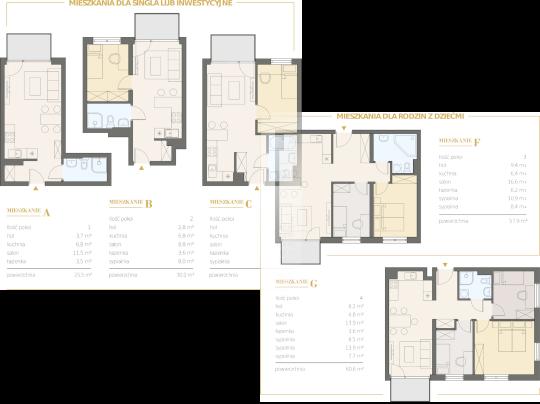 Rozkłady mieszkań inwestycji